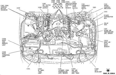 pt crusier wiring diagram wiring diagram and schematics