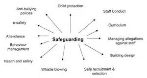 School Safeguarding Policy Template by Fakenham Infant School Safeguarding