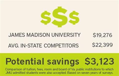 Transfer Credit Form Jmu Tuition Financial Aid Scholarships