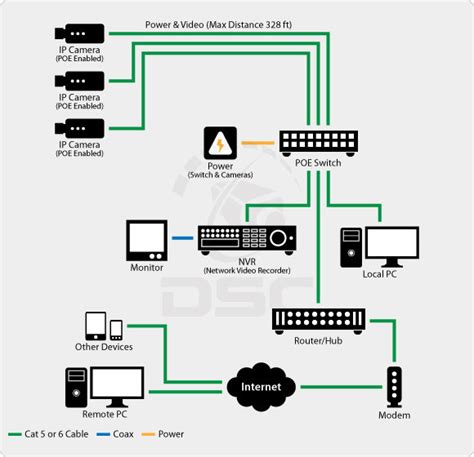 ip network diagram image gallery ip network diagram