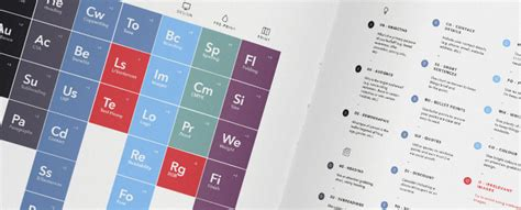design graphics table the periodic table of leaflet design infographic