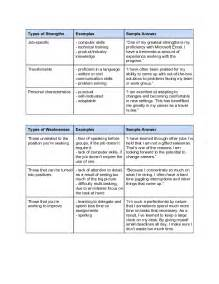sample strengths and weaknesses occupational therapy