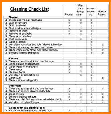 4 apartment cleaning checklist letter format for
