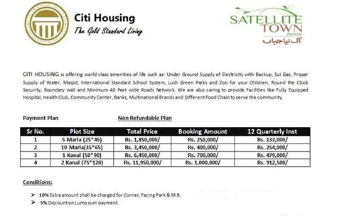 confirm booking of plots citi housing jhelum