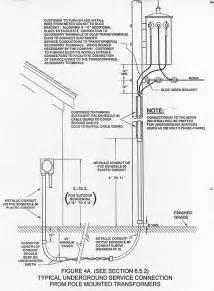 underground electrical service entrance l e1364c977859006f 4 wire twist lock plug wiring diagram 16 on 4 wire twist lock plug wiring diagram