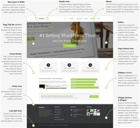 header layout avada avada wp theme