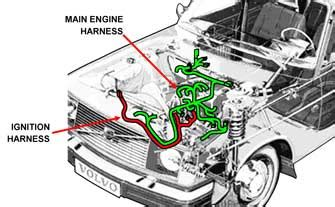 volvo 740 wiring harness 24 wiring diagram images