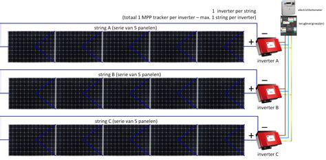Uv String - de functies de solar inverter de groene energie