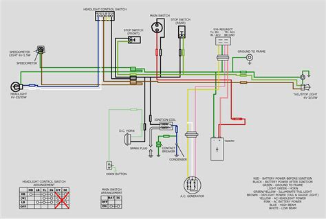 gy6 6 wire regulator diagram