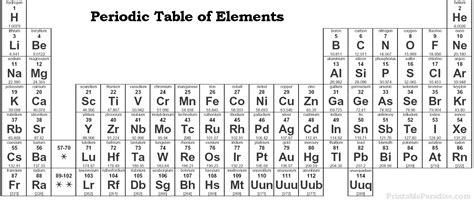 printable version periodic table printable periodic table of elements print free periodic