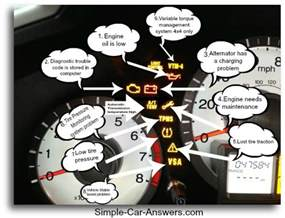 2008 Honda Pilot Dash Lights Dashboard Warning Lights