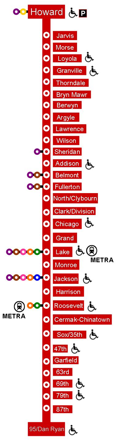chicago redline map file plan chicago line png wikimedia commons