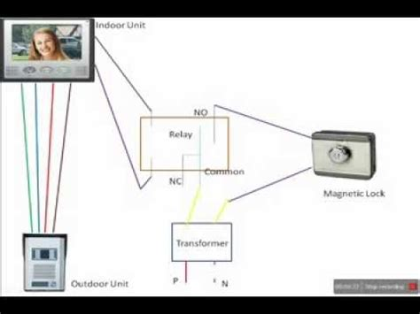 opening the door by video door phone and magnetic lock