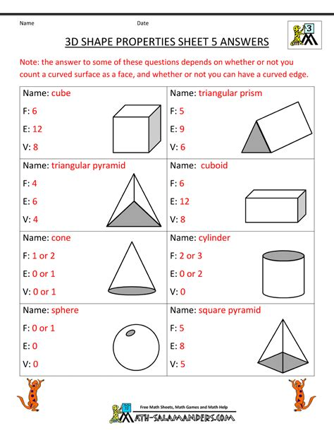 3d Shapes Worksheets by Grade Geometry Worksheets Breeds Picture