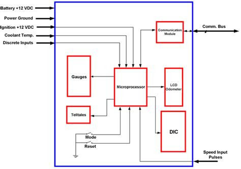 tutorialspoint microprocessor pdf microprocessor types and specifications autos post