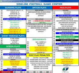 Football Coaches Play Sheet Template by Sideline Football Ftp Sports