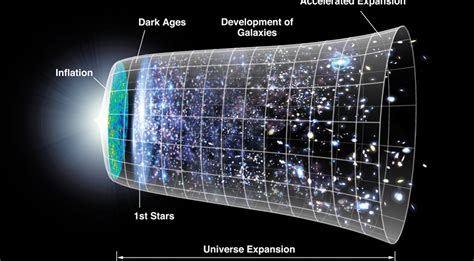 black matter theory what is energy extremetech