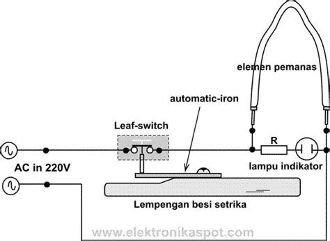 Setrika Maspion Beserta Gambar memperbaiki setrika listrik elektronika spot