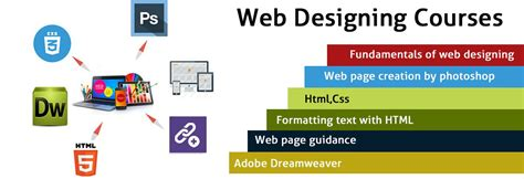 design online classes web designing training janakpuri dwarka web design