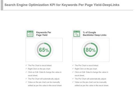 Search Engine Optimization Keywords by Search Engine Optimization Kpi For Keywords Per Page Yield