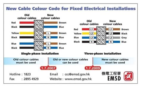cable color code ul wire color code repair wiring scheme