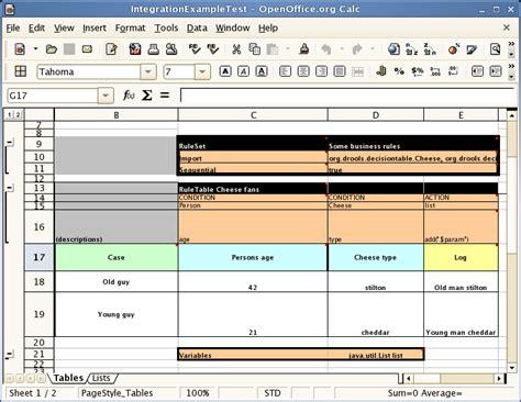 design expert user manual drools expert user guide