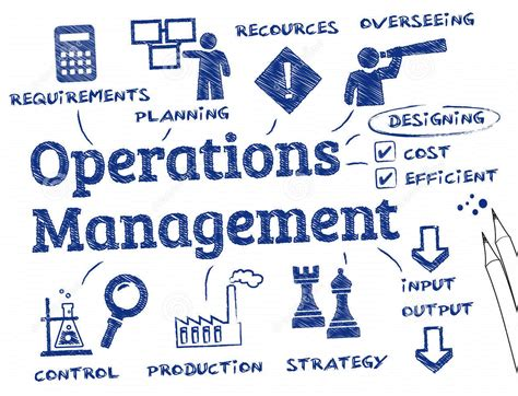 Operation Management | operations management