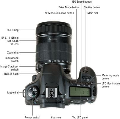 canon eos 60d walkaround: buttons, dials, and switches
