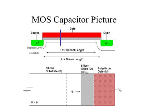 mos capacitor flatband voltage mos capacitor picture ppt