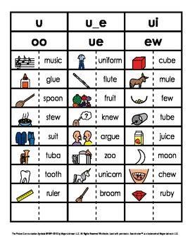 vowel phonics patterns picture and word sorts long u u