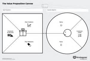 Value Proposition Canvas Template 1000 images about canvas on design process