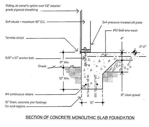 storage shed building plans blueprints  gable roof