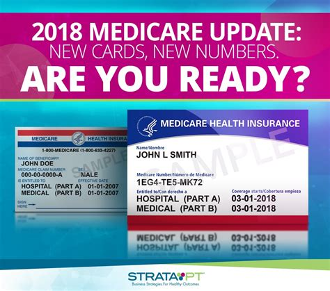 New Medicare Cards And Numbers Top 5 Things You Should