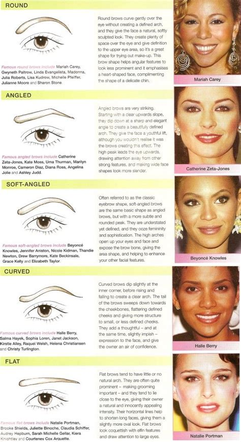 eyebrow in style 1000 images about perfect eyebrows on pinterest