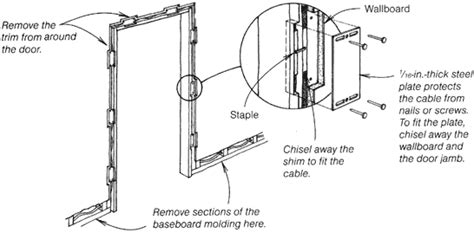 easy way to run cable in wall running cables through existing walls homebuilding