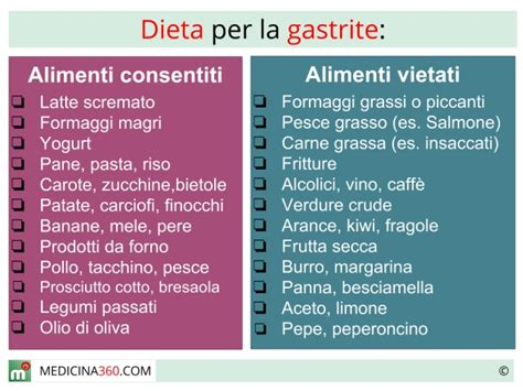 gastrite alimenti da evitare dieta per gastrite cosa mangiare cibi da evitare e