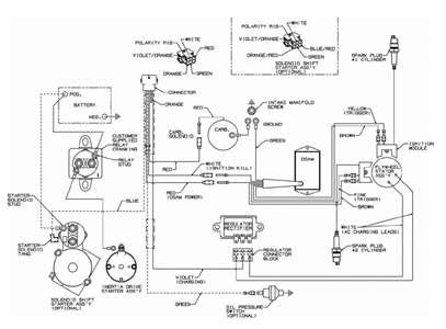 need a wiring diagram for a craftsman dyt4000 with a
