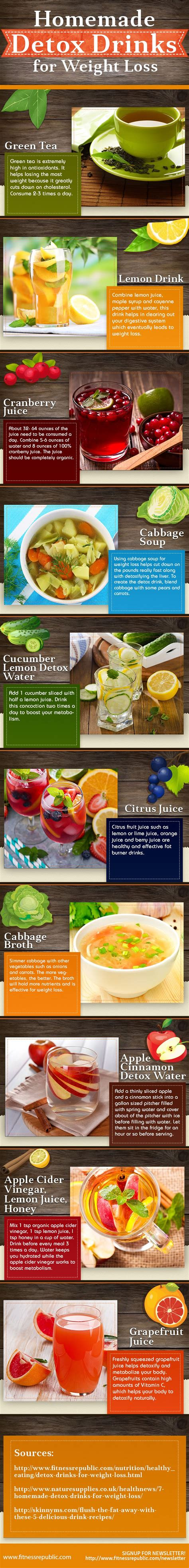 Detox Character by 25 Best Ideas About Detox Juices On Detox