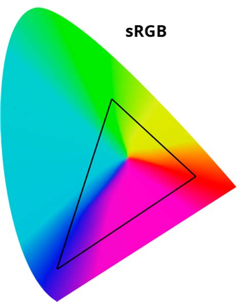rgb color space the practical guide to color theory for photographers