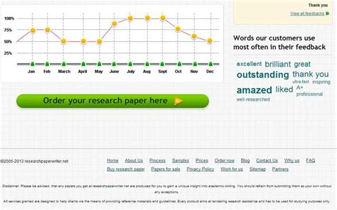 cheap custom research papers cheap research papers cheap custom research paper writing