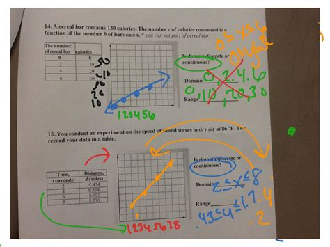 Discrete And Continuous Functions Worksheet