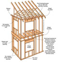 house framing plans high performance walls page 2 of 6 home power magazine