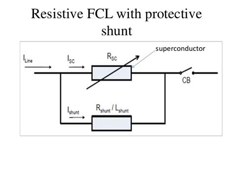 resistive type sfcl superconductor fault current limiter