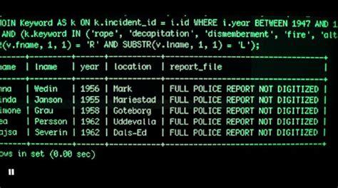 Mukena Corak Kode M3 i codici di programmazione nei