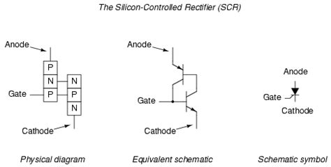 scr diode the silicon controlled rectifier scr thyristors