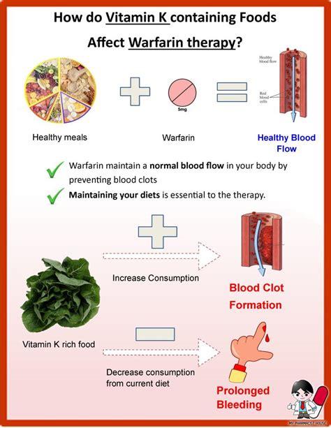 vitamin k vegetables to avoid open surgery on bicuspid aortic valve