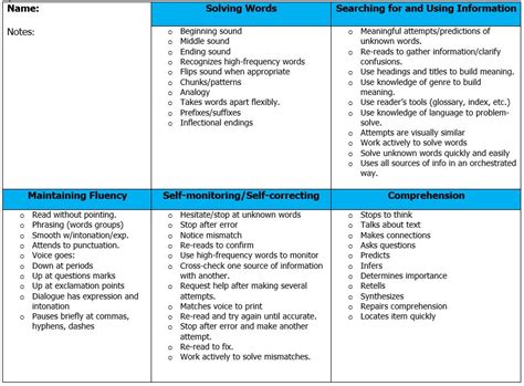 guided reading observation template make guided reading manageable scholastic