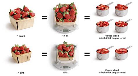 how many cups in a pound of food how many cups in a pint of strawberries