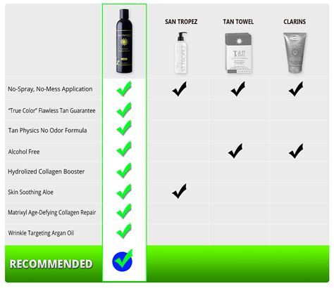 physics true color reviews best hydrolyzed collagen for skin skin rejuvenation