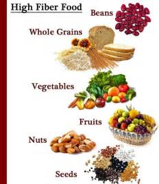 high fiber foods healthy